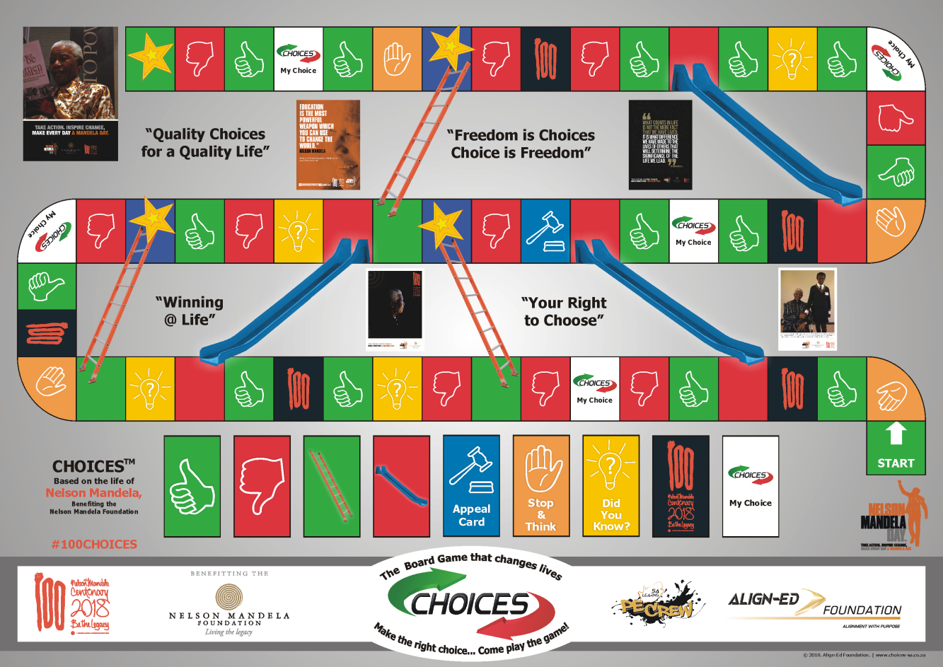 Choices board game